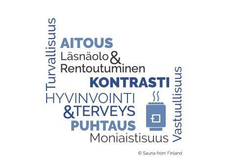 Authentic Finnish Sauna Experience -sertifikaatti
